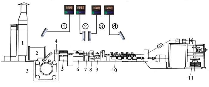 铝杆连铸连轧示意图 1,熔炼炉 2,保温炉 3,轮带结晶器连铸机 4,传送辊