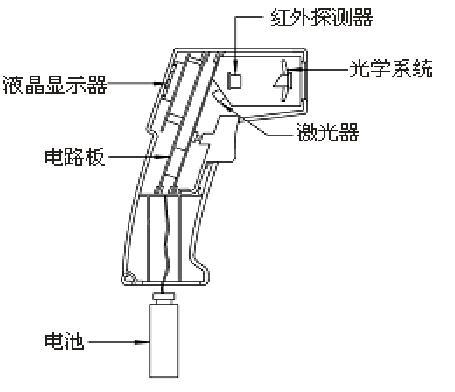 红外线测温仪-AR-872A